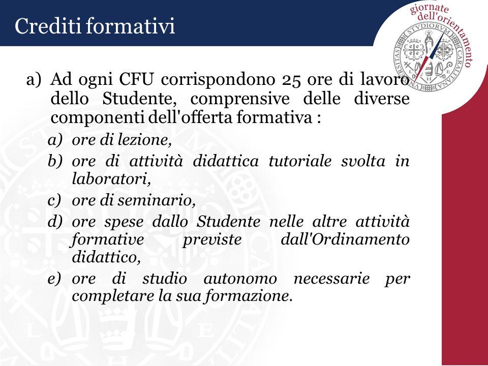 Crediti formativi Ad ogni CFU corrispondono 25 ore di lavoro dello Studente, comprensive delle diverse componenti dell offerta formativa :