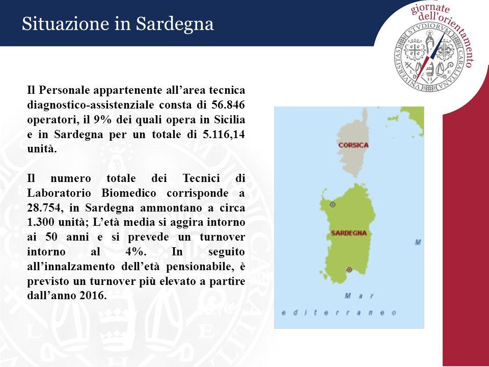 Situazione in Sardegna