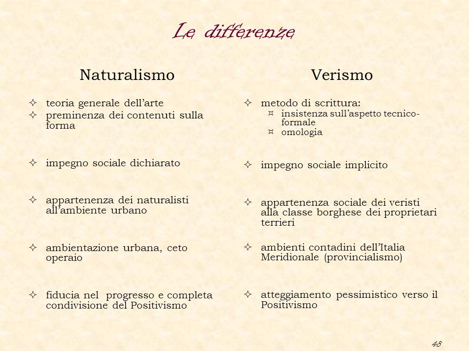 Le differenze Naturalismo Verismo teoria generale dell'arte