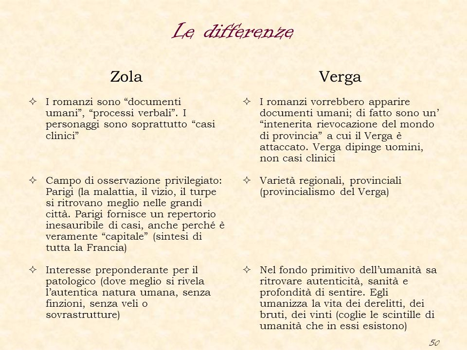 Le differenze Zola Verga