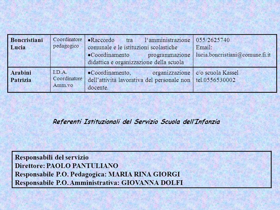 Responsabili del servizio Direttore: PAOLO PANTULIANO