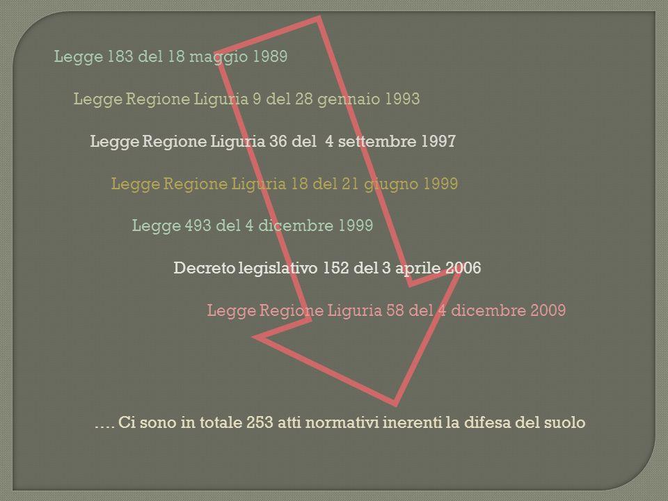 Legge 183 del 18 maggio 1989 Legge Regione Liguria 9 del 28 gennaio 1993. Legge Regione Liguria 36 del 4 settembre 1997.