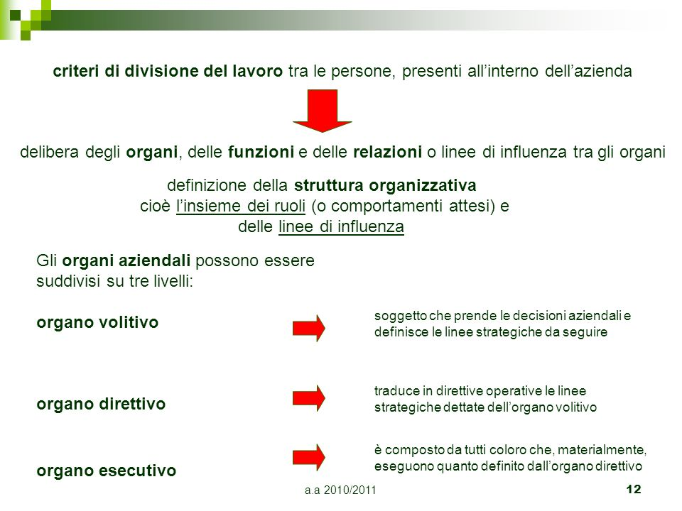definizione della struttura organizzativa