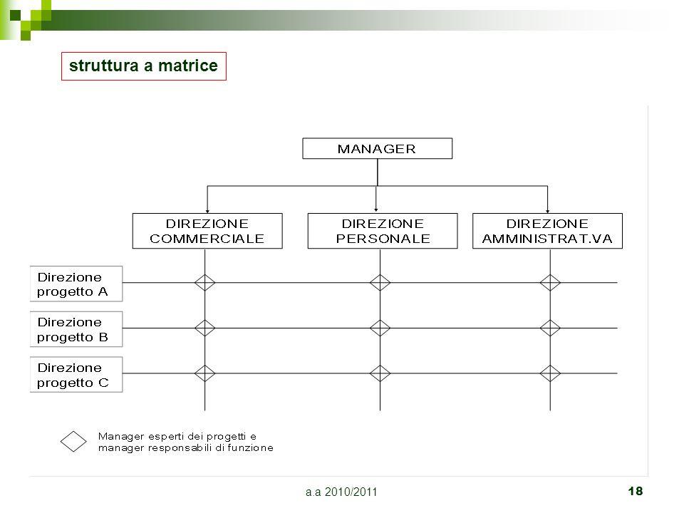 struttura a matrice a.a 2010/2011