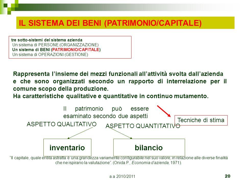 IL SISTEMA DEI BENI (PATRIMONIO/CAPITALE)