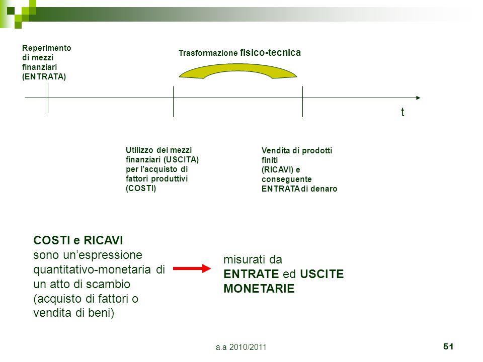 quantitativo-monetaria di un atto di scambio (acquisto di fattori o