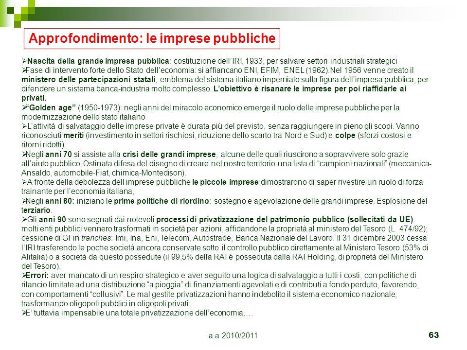 Approfondimento: le imprese pubbliche