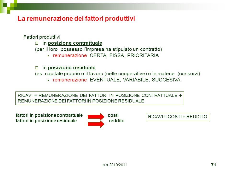 La remunerazione dei fattori produttivi
