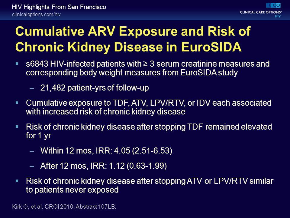 Cumulative ARV Exposure and Risk of Chronic Kidney Disease in EuroSIDA