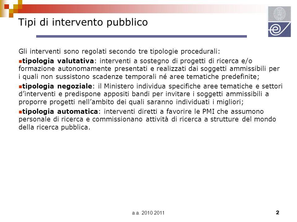 Tipi di intervento pubblico