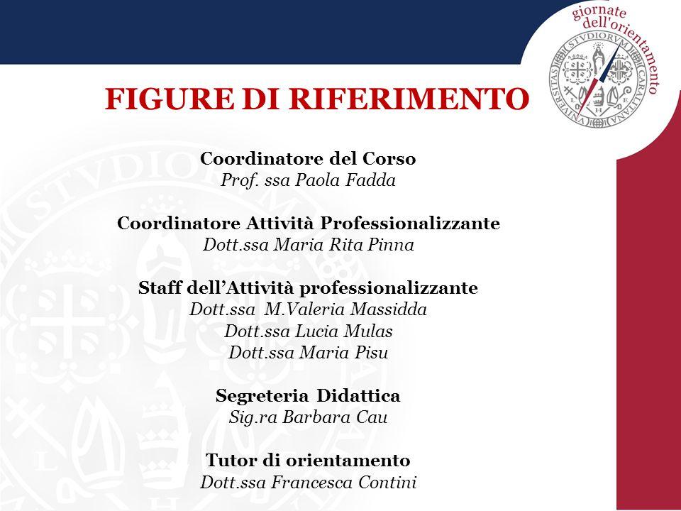 FIGURE DI RIFERIMENTO Coordinatore del Corso Prof. ssa Paola Fadda