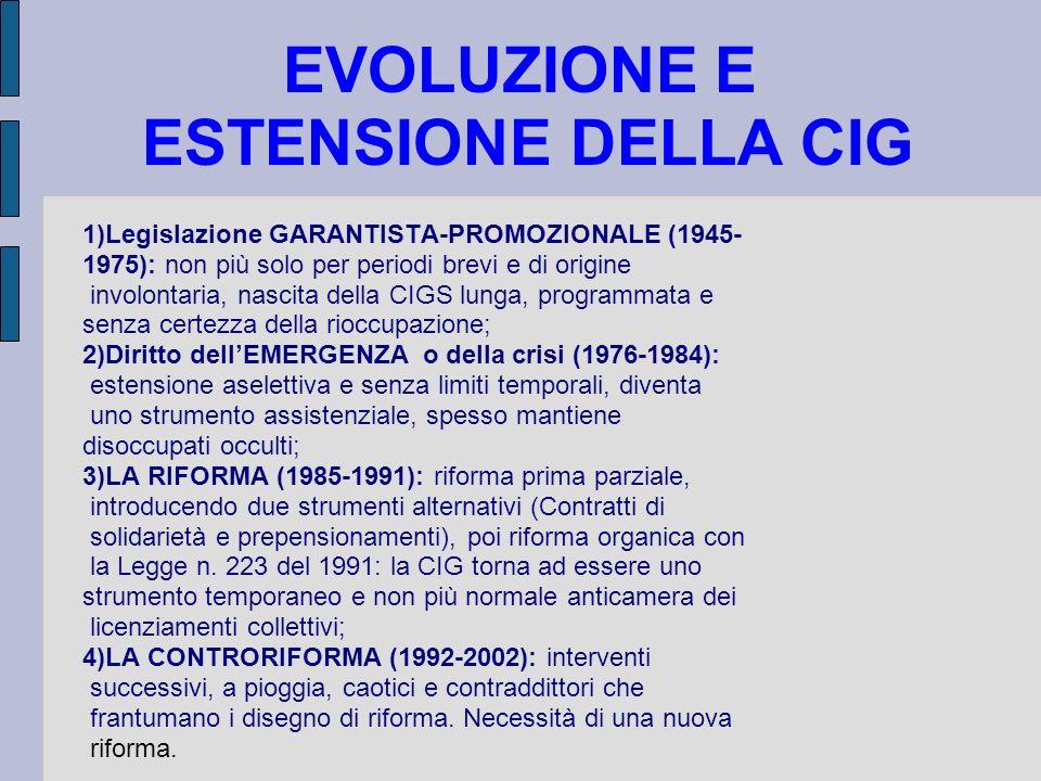 EVOLUZIONE E ESTENSIONE DELLA CIG