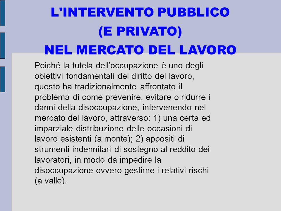 L INTERVENTO PUBBLICO (E PRIVATO) NEL MERCATO DEL LAVORO