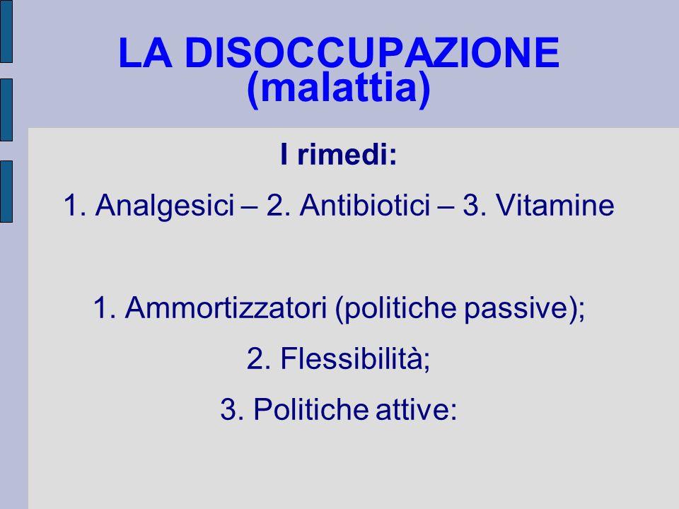 LA DISOCCUPAZIONE (malattia)
