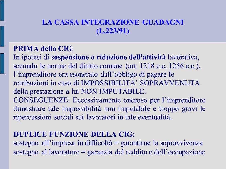LA CASSA INTEGRAZIONE GUADAGNI (L.223/91)