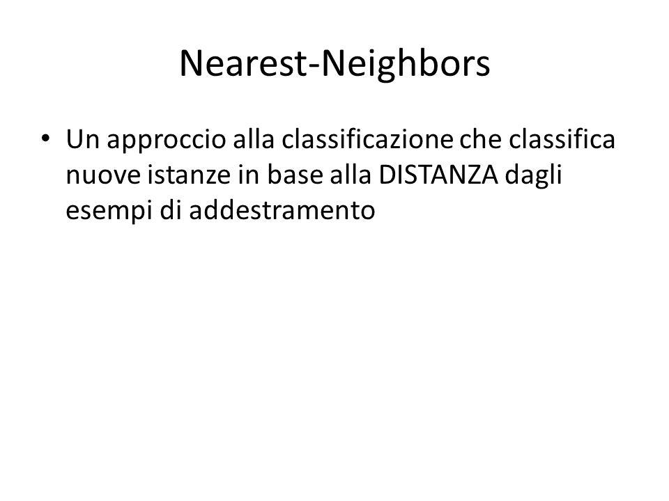 Nearest-Neighbors Un approccio alla classificazione che classifica nuove istanze in base alla DISTANZA dagli esempi di addestramento.