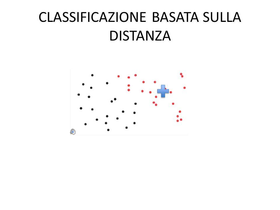 CLASSIFICAZIONE BASATA SULLA DISTANZA