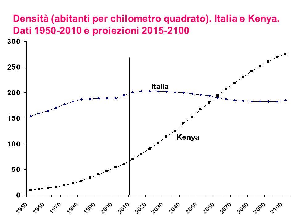 Densità (abitanti per chilometro quadrato). Italia e Kenya.