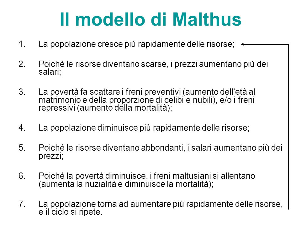 Il modello di Malthus La popolazione cresce più rapidamente delle risorse; Poiché le risorse diventano scarse, i prezzi aumentano più dei salari;