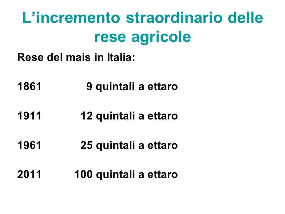 L'incremento straordinario delle rese agricole