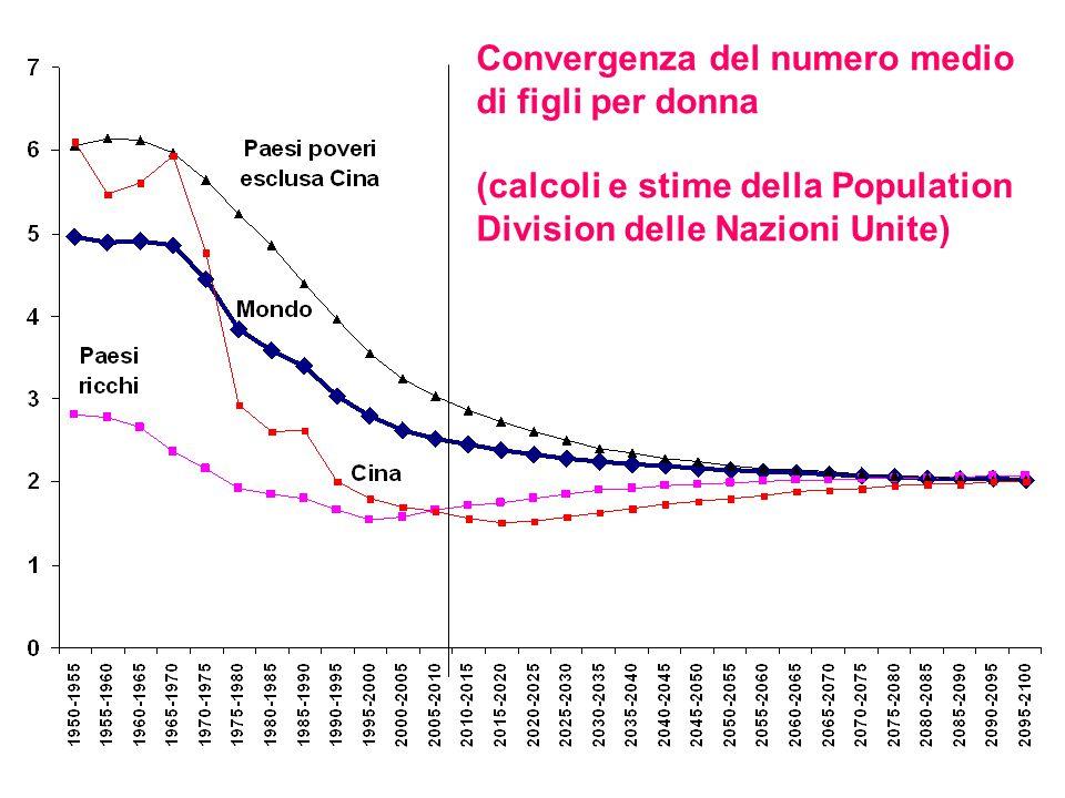 Convergenza del numero medio
