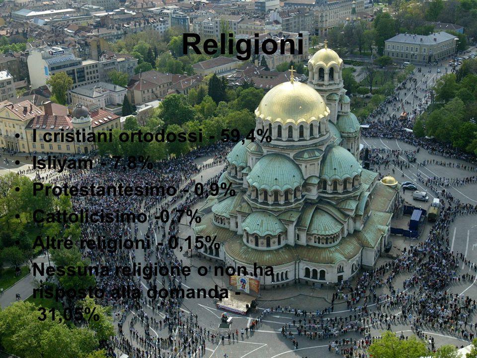 Religioni I cristiani ortodossi - 59,4% Isliyam - 7,8%