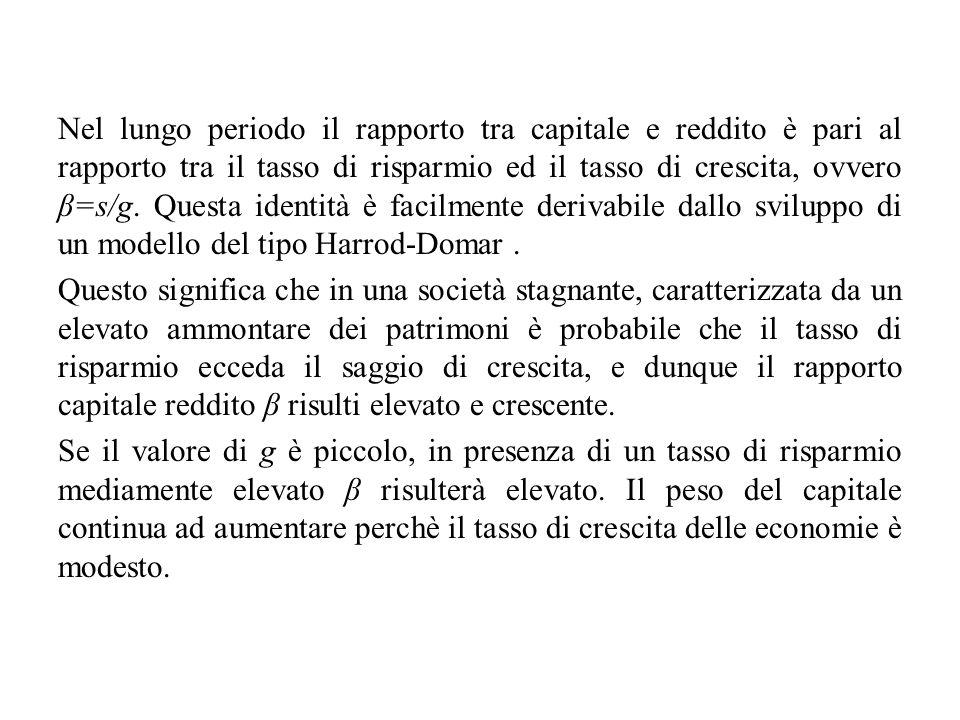 Nel lungo periodo il rapporto tra capitale e reddito è pari al rapporto tra il tasso di risparmio ed il tasso di crescita, ovvero β=s/g. Questa identità è facilmente derivabile dallo sviluppo di un modello del tipo Harrod-Domar .
