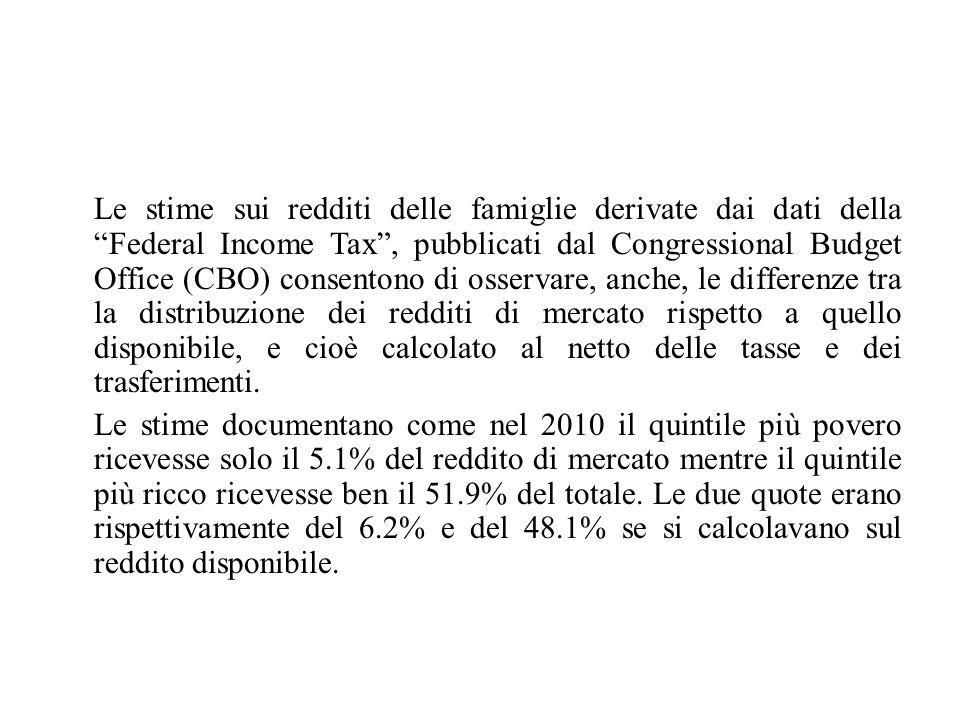 Le stime sui redditi delle famiglie derivate dai dati della Federal Income Tax , pubblicati dal Congressional Budget Office (CBO) consentono di osservare, anche, le differenze tra la distribuzione dei redditi di mercato rispetto a quello disponibile, e cioè calcolato al netto delle tasse e dei trasferimenti.