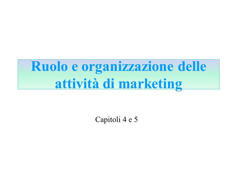Ruolo e organizzazione delle attività di marketing
