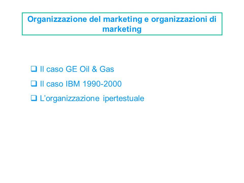 Organizzazione del marketing e organizzazioni di marketing