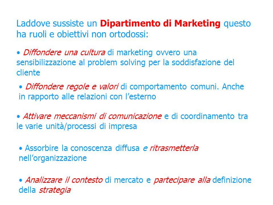 Laddove sussiste un Dipartimento di Marketing questo ha ruoli e obiettivi non ortodossi: