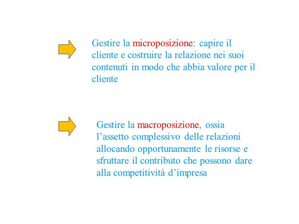 Gestire la microposizione: capire il cliente e costruire la relazione nei suoi contenuti in modo che abbia valore per il cliente