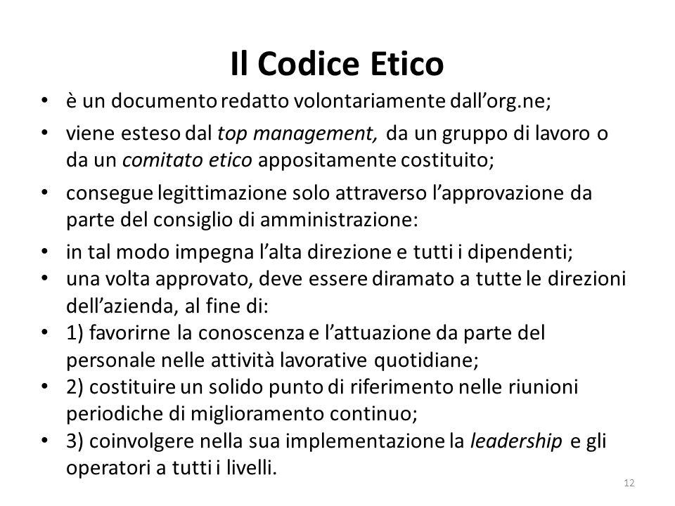 Il Codice Etico è un documento redatto volontariamente dall'org.ne;