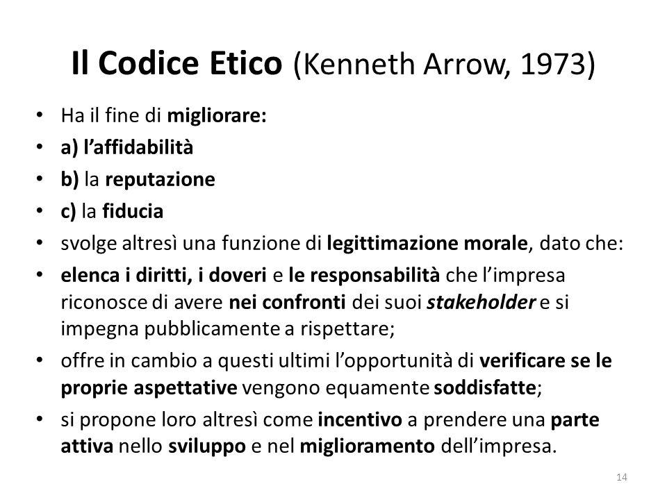 Il Codice Etico (Kenneth Arrow, 1973)