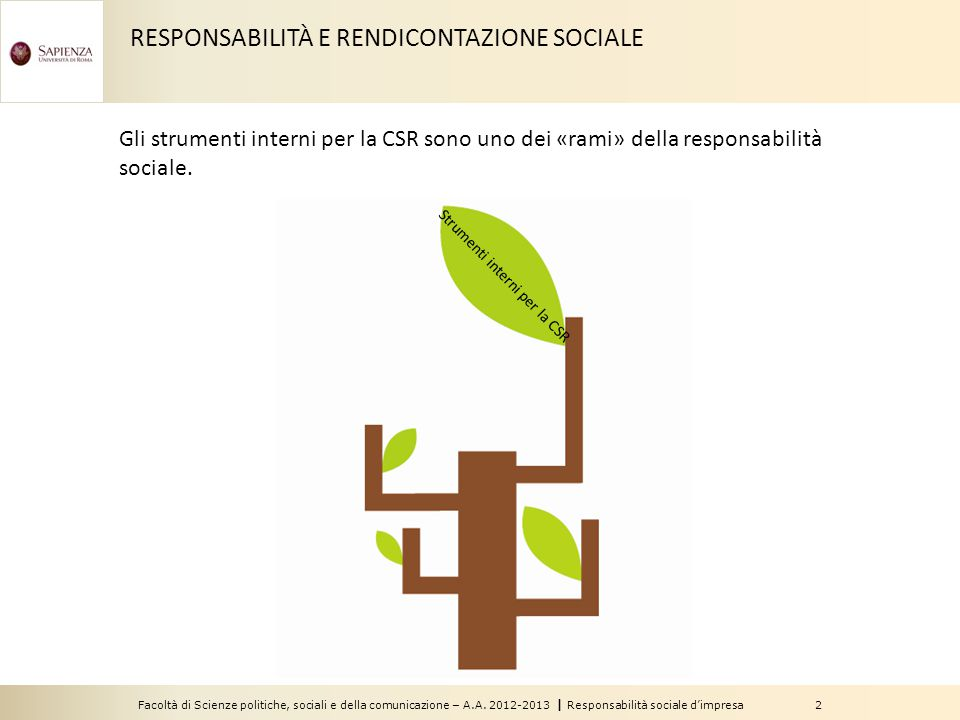 Strumenti interni per la CSR