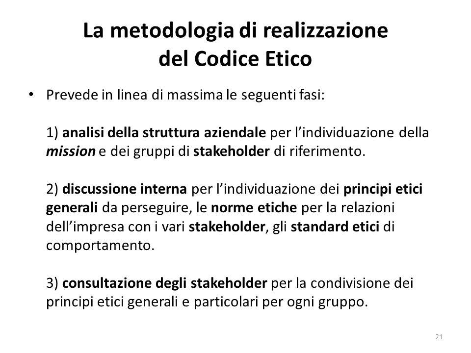 La metodologia di realizzazione del Codice Etico
