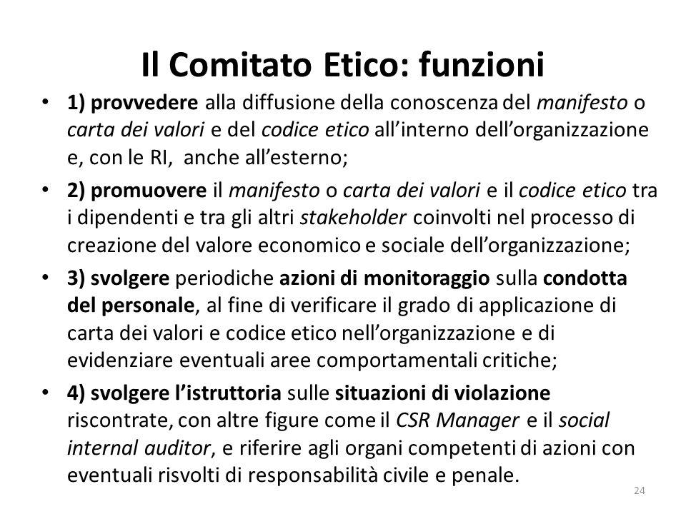 Il Comitato Etico: funzioni