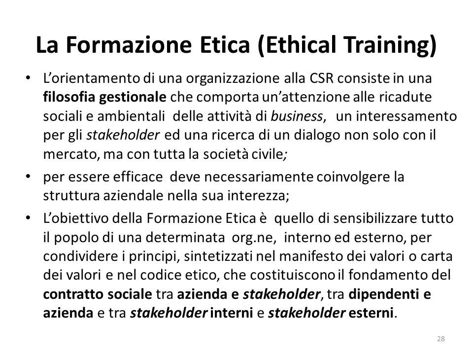 La Formazione Etica (Ethical Training)
