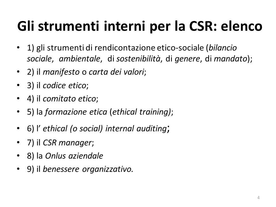 Gli strumenti interni per la CSR: elenco
