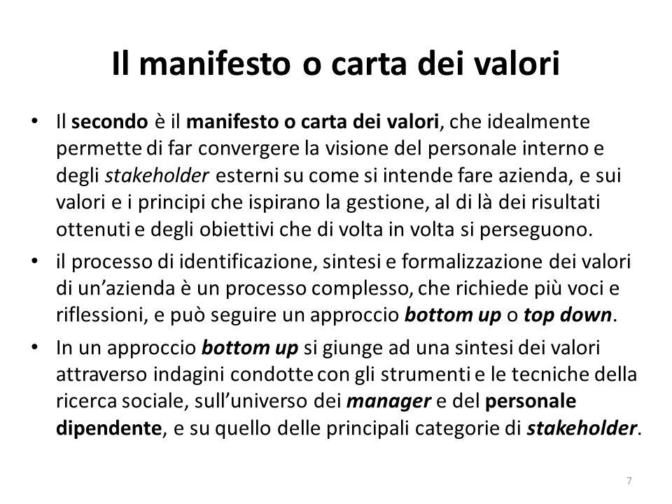 Il manifesto o carta dei valori