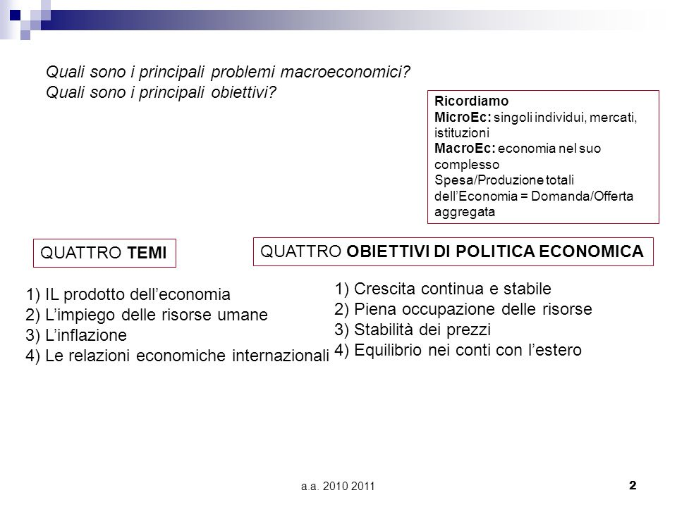 Quali sono i principali problemi macroeconomici