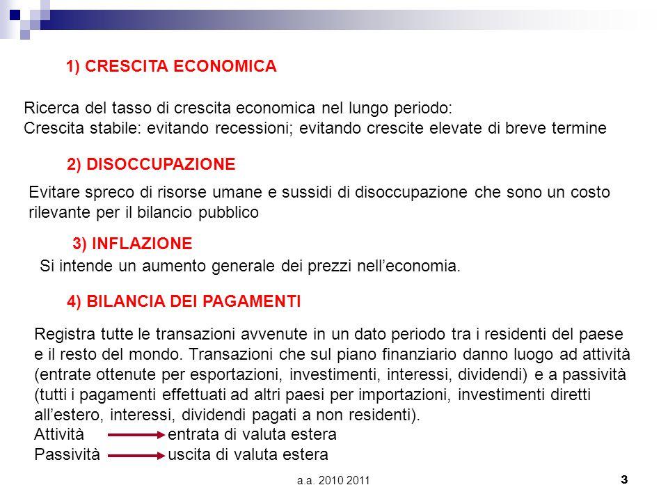 Ricerca del tasso di crescita economica nel lungo periodo:
