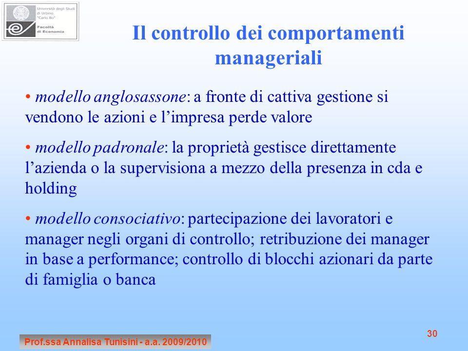 Il controllo dei comportamenti manageriali