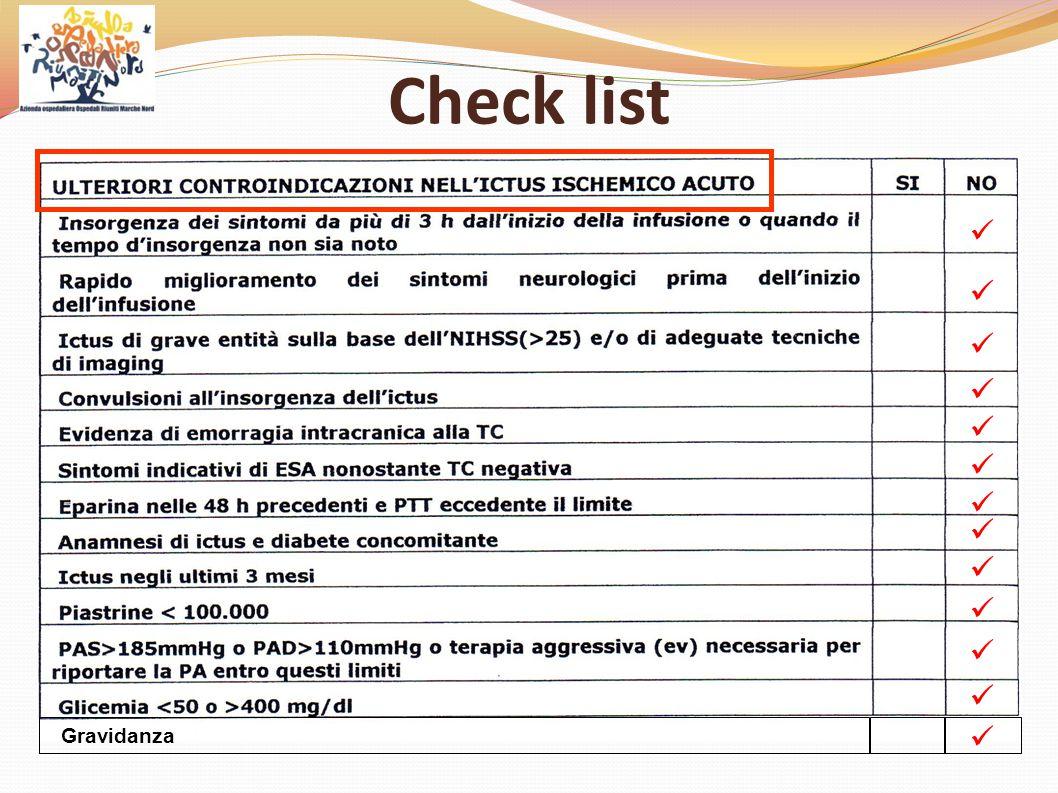 Check list Gravidanza