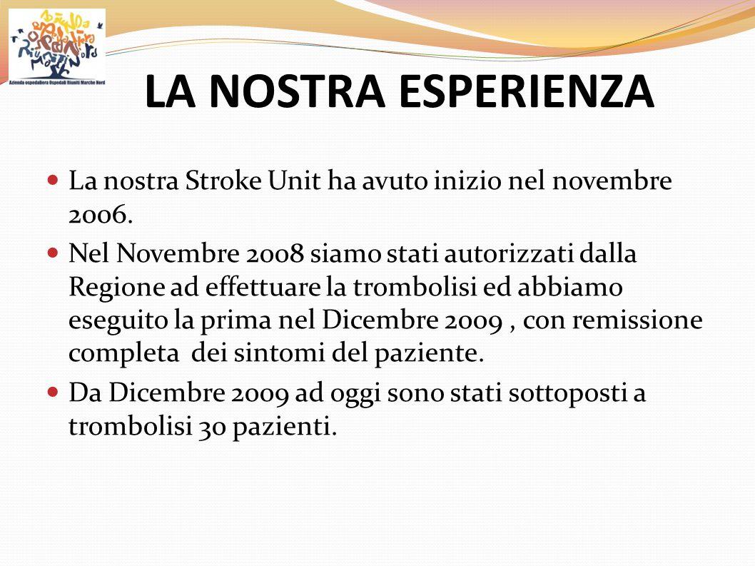 LA NOSTRA ESPERIENZA La nostra Stroke Unit ha avuto inizio nel novembre 2006.