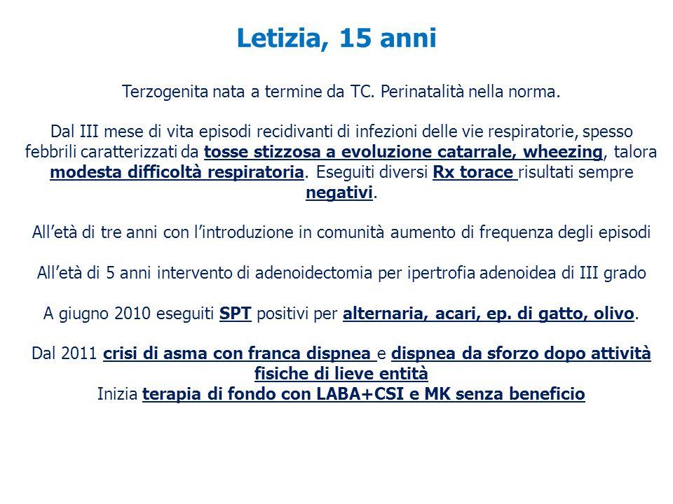 Letizia, 15 anni Terzogenita nata a termine da TC. Perinatalità nella norma.