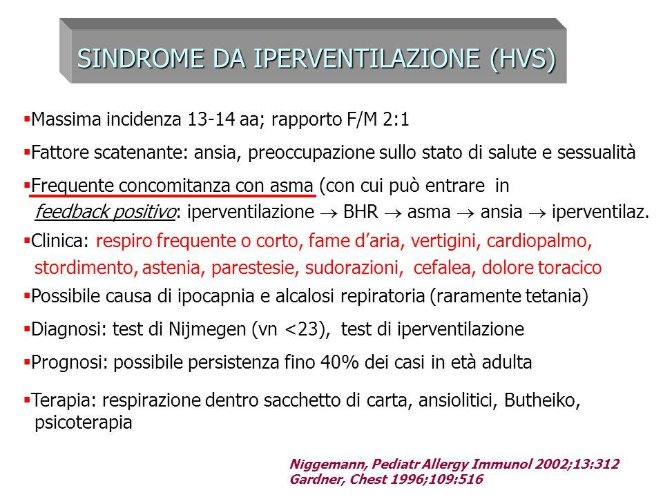 SINDROME DA IPERVENTILAZIONE (HVS)