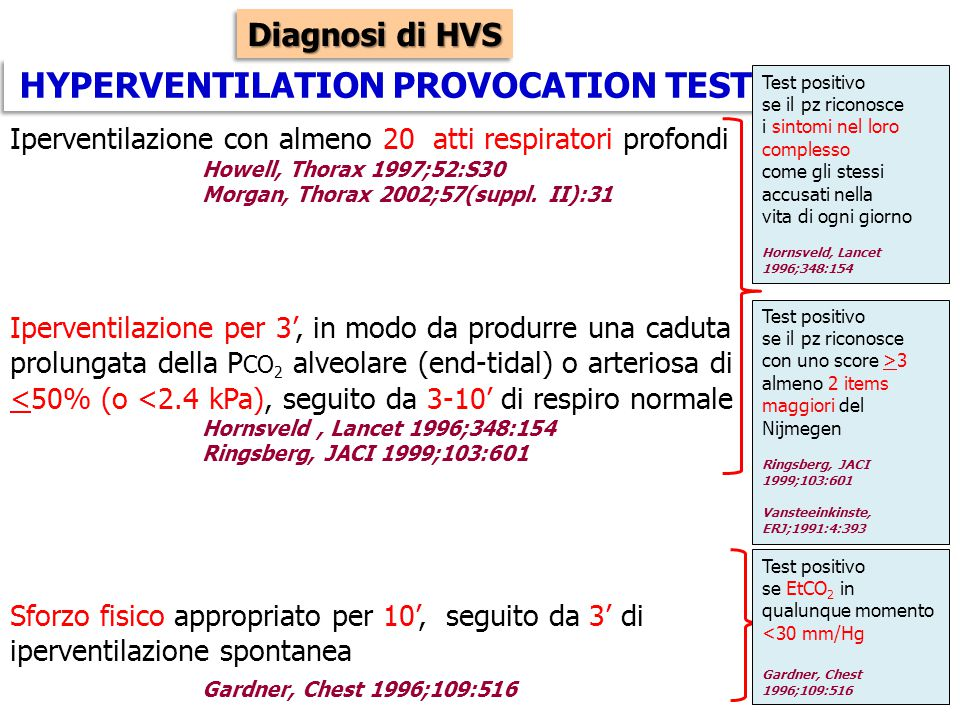HYPERVENTILATION PROVOCATION TEST