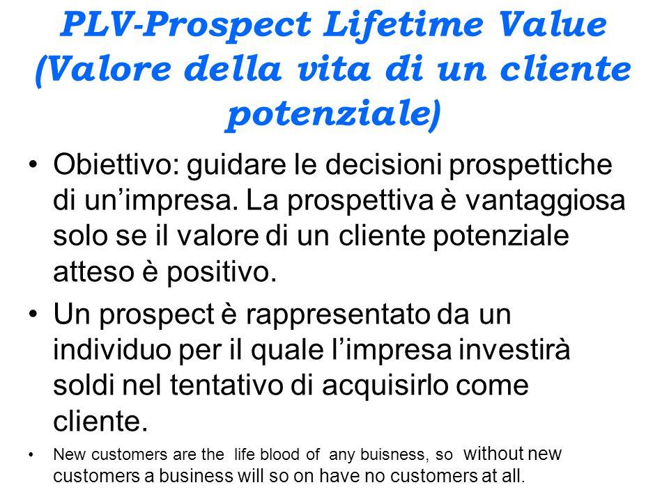 PLV-Prospect Lifetime Value (Valore della vita di un cliente potenziale)
