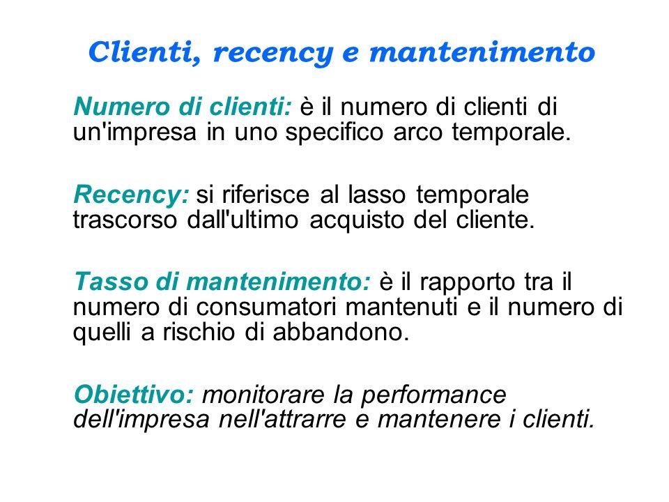 Clienti, recency e mantenimento